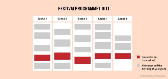 festivalprogrammet2015